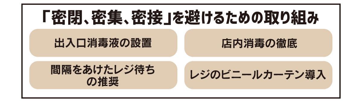 隠蔽 釧路 コロナ